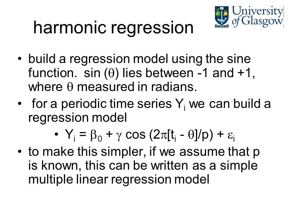 Yi = 0 +  cos (2[ti - ]/p) + i